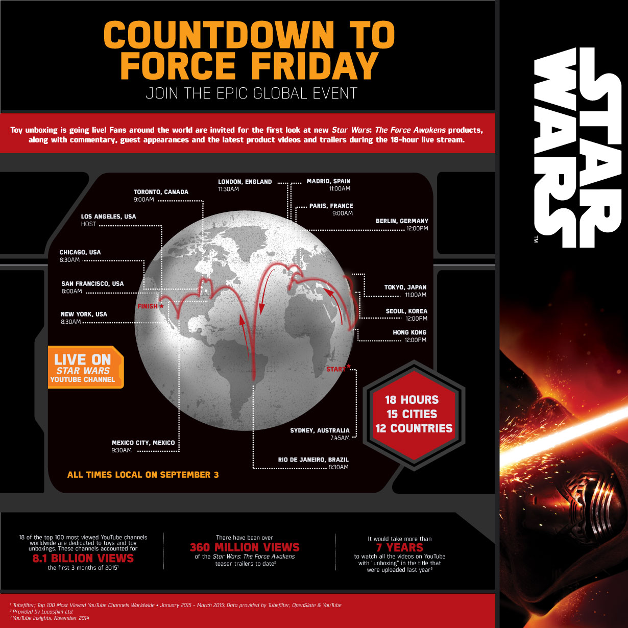 starwars Force Friday