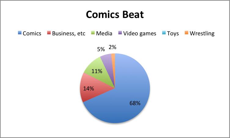 comicsbeat.png