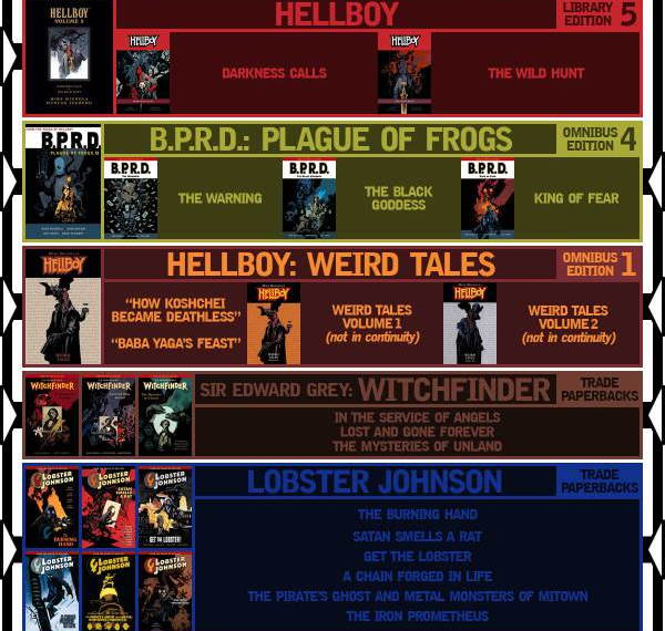 Hellboy-Universe-Reading-Order-2018.jpg