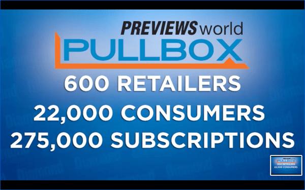 pullbox