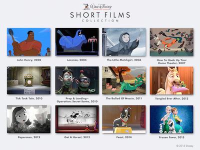 Blu Ray News Walt Disney Animation Studios Short Films Collection