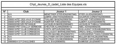 Chpt_Jeunes_D_cadet_Liste des Equipes-page-001