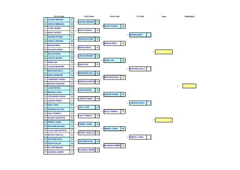 TIR_PRECISION_SEN_2014_Concours de Tir-page-001 (1)