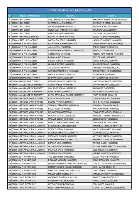 CHPT_DS_NORD_2015_Liste des Equipes-page-001