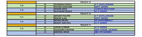 CHPT_TV_2015_Liste Poules-page-002