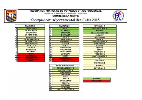 CLASSEMENT GENERAL 2015 CDC-page-001