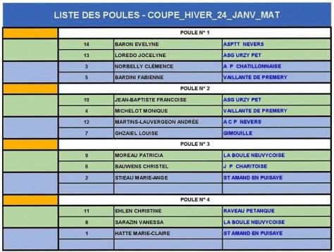 COUPE_HIVER_24_JANV_MAT_Liste Poules-page-001