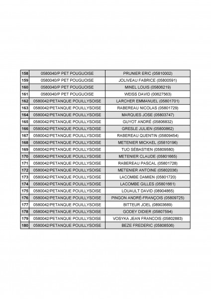 CHPT_TTS_NORD_2016_Liste des Equipes-page-005
