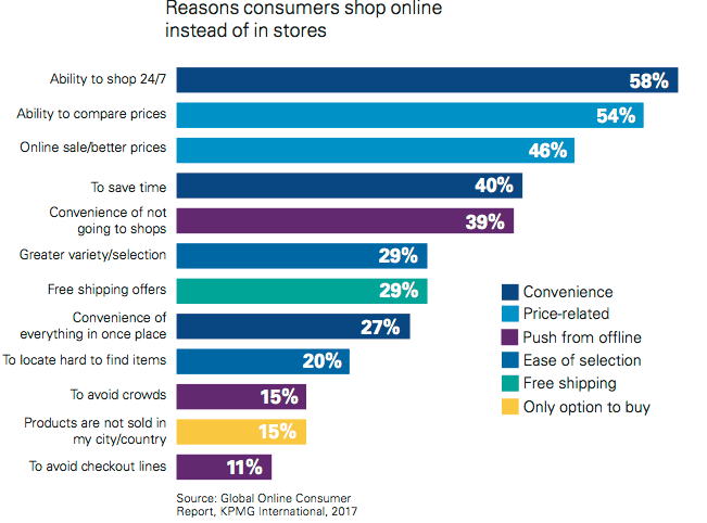 8 Ways that Live Chat is Boosting eCommerce Sales