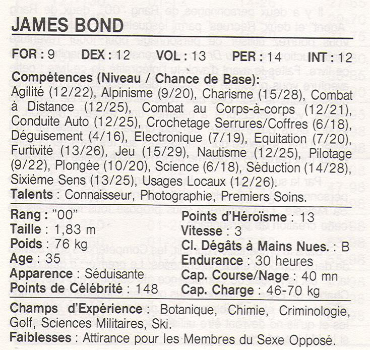 Les statistiques données pour James Bond.