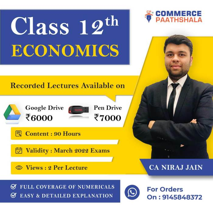 Class 12th Economics (Pen Drive or Google Drive with Printed Material)