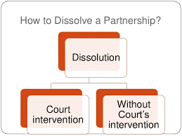 What is Dissolution of Partnership and Firm