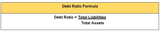 debt ratio formula