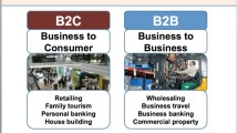 what is Business-to-Business (B2B) Market