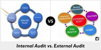 internal-audit-vs-external-audit