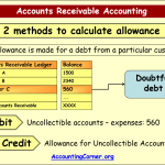 allowance-for-doubtful-accounts