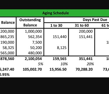 what is accounts receivable