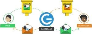Cycle-dun-échange-postal-game2game