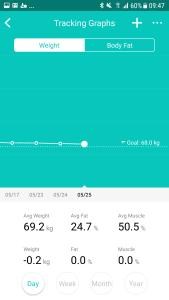 yunmai_tracking