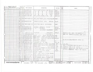 Commodore-PET-parts_pcb_80colc