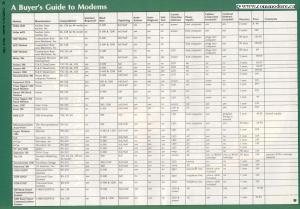 Modem_Guide_Compute_Mar86