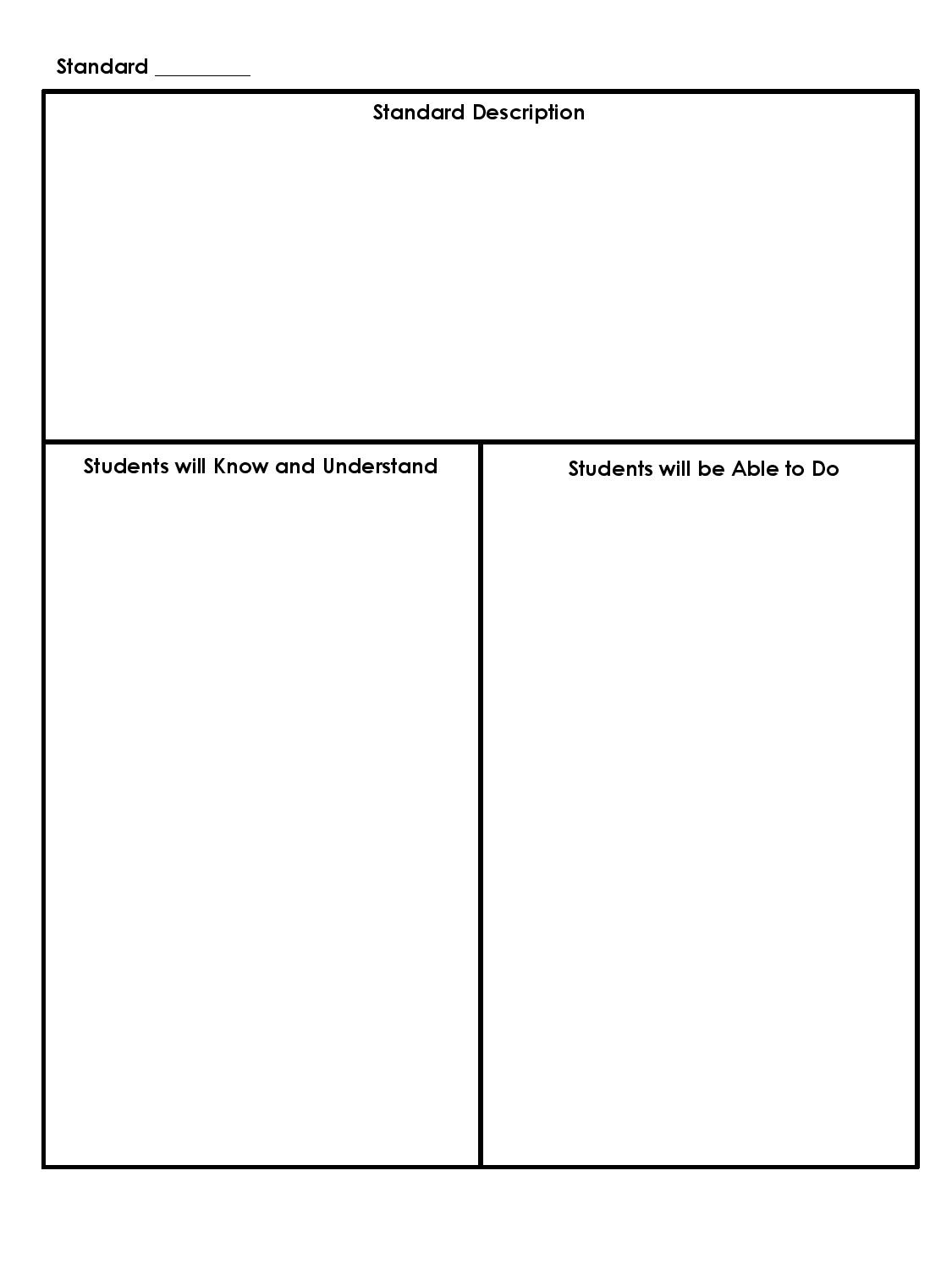 Common Core Planning Template