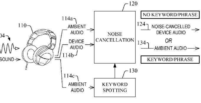 via Amazon patent with USPTO