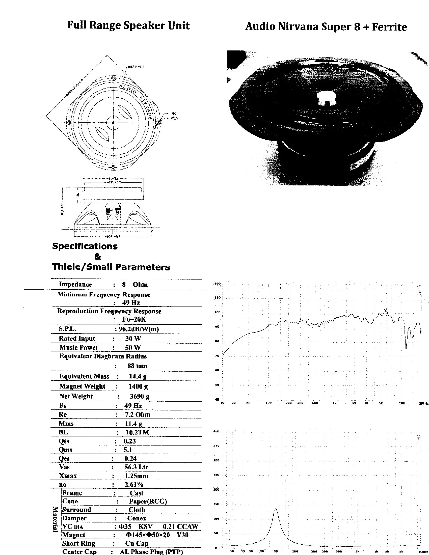 Audio Nirvana Full Range Speakers Diy Speaker Kits And