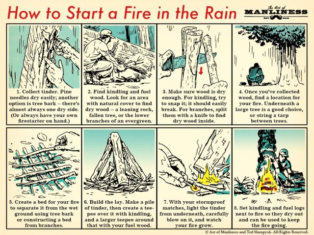 Start A Fire In The Rain