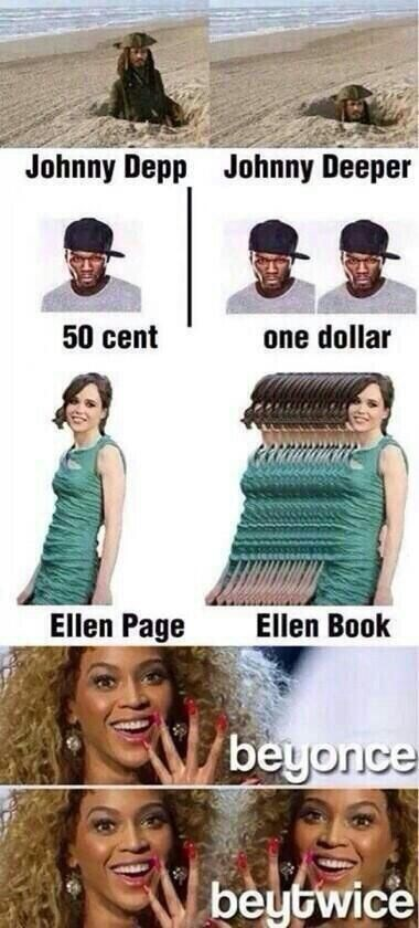 Funny Meme Page Names : Celebrity name puns common sense evaluation