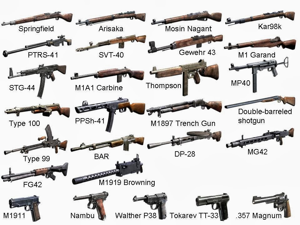 Weapons Of World War 2 - Common Sense Evaluation