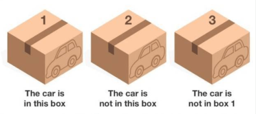 Which Box Is The Car In?