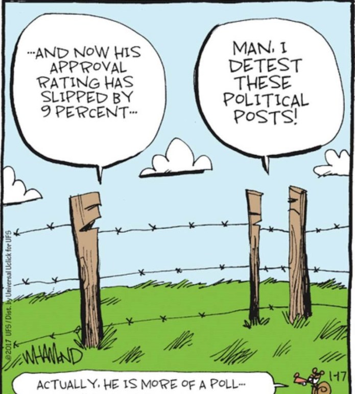 Cartoon Of The Day: Posts