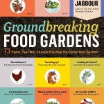 Groundbreaking Food Gardens by Nicki Jabbour