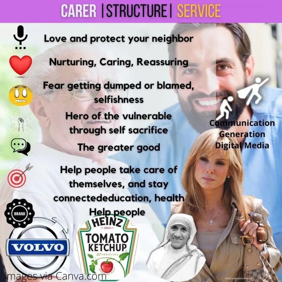 Carer Brand Archetype