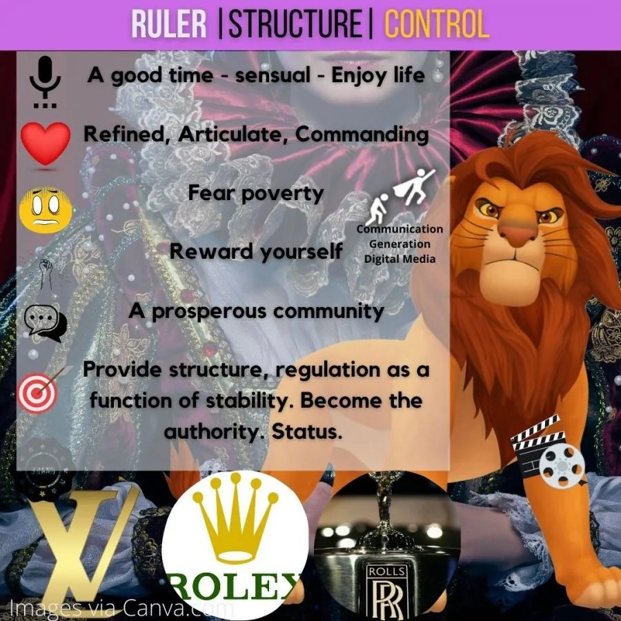 Ruler Brand Archetype