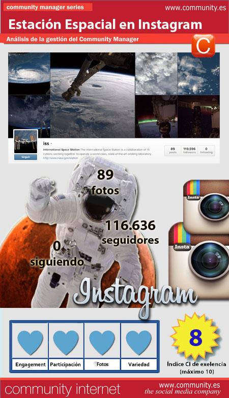 Estacion Espacial en Instagram