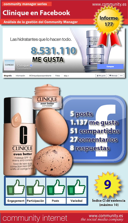 infografia Clinique Facebook community internet the social media company