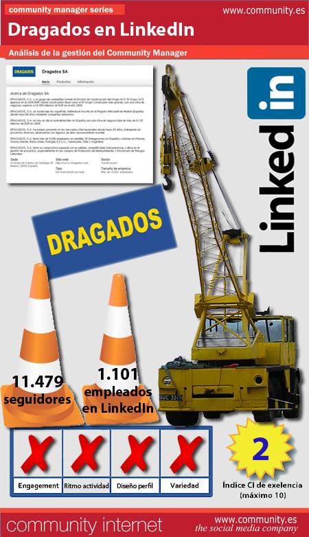 infografia Dragados Linkedin community internet the social media company redes sociales community management