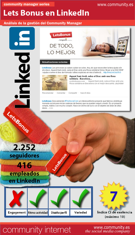 infografia LetsBonus Linkedin community internet the social media company community management