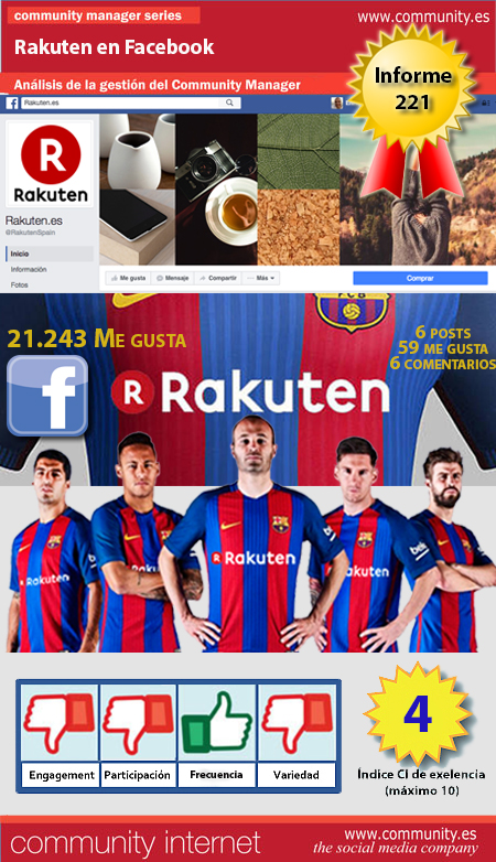 infografia-rakuten-community-internet-analisis-community-manager