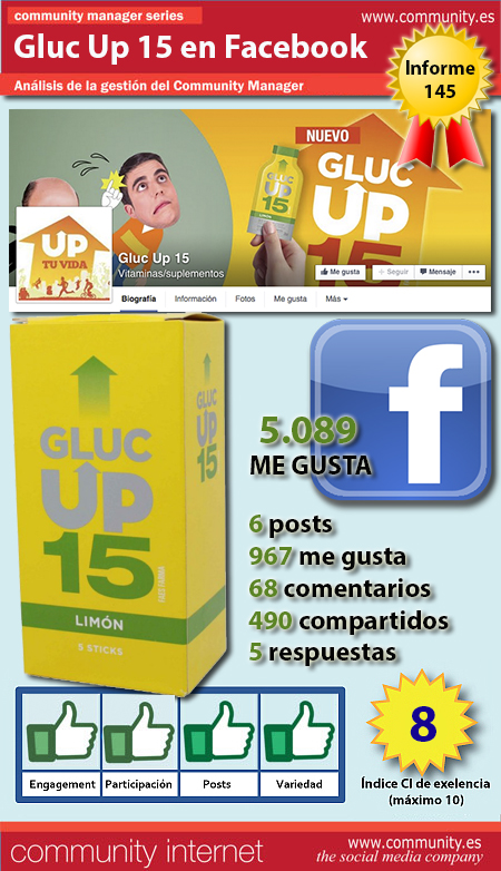 infografia gluc up 15 Facebook community internet the social media company