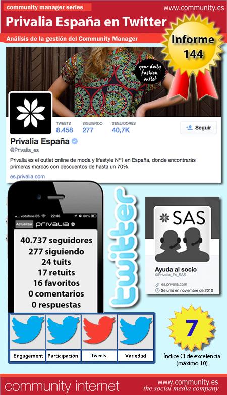 infografia privalia espana twitter community internet the social media company