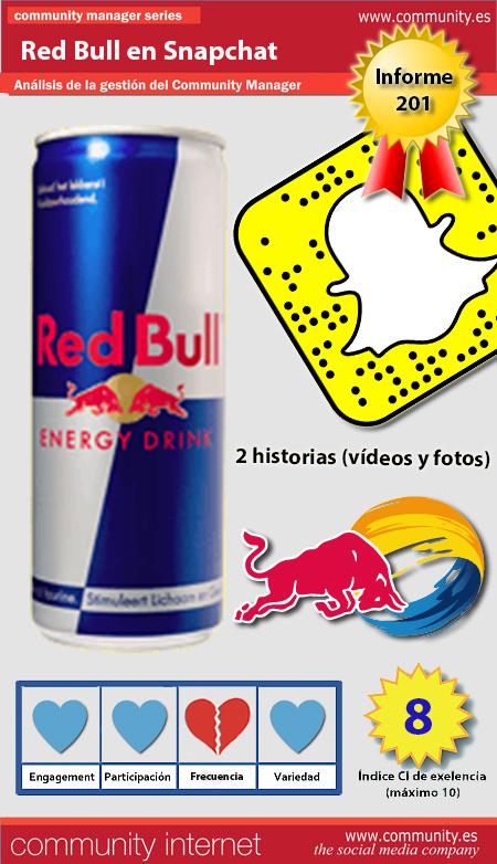 infografia red bull Snapchat analisis community internet the social media company