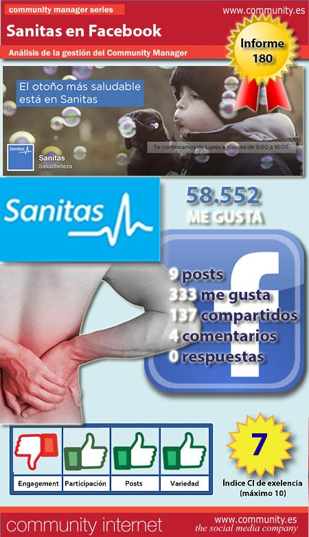infografia sanitas Facebook community internet the social media company