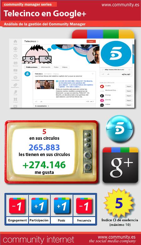 infografia telecinco Google+ redes sociales social media community internet communtiy manager Enrique San Juan