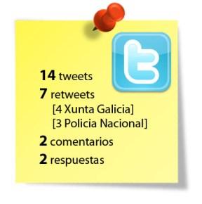resumen como ha gestionado Renfe la crisis del accidente de Santiago en Twitter community internet redes sociales social media