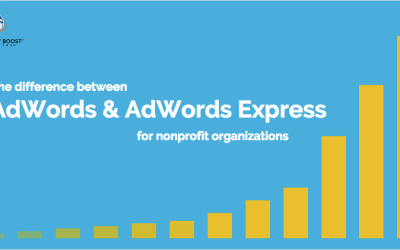 Understanding AdWords Express For Nonprofits