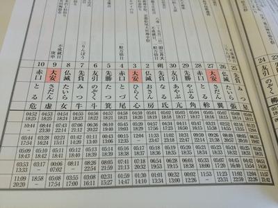 2012年4月6日(金)の業務日記
