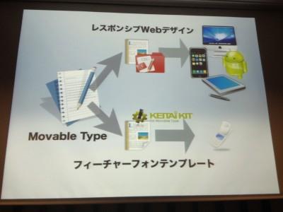 Movable Typeとスマートフォン対応技術の最新事情